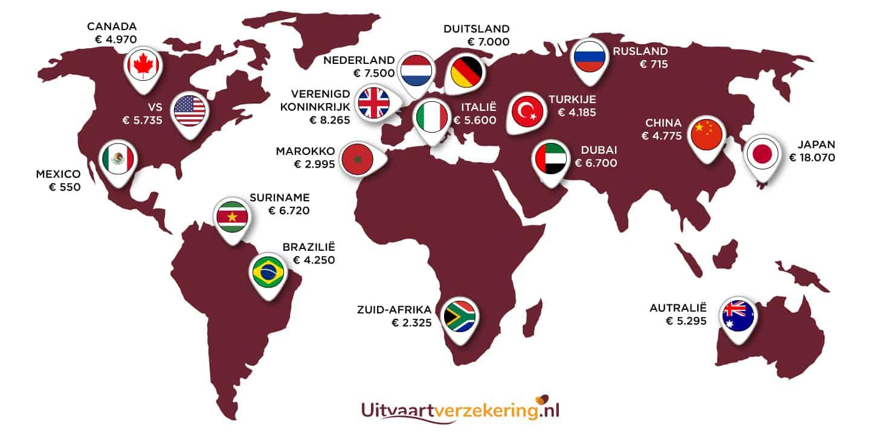 Kosten uitvaart wereldwijd