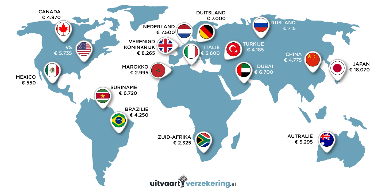 Uitvaartkosten wereldwijd